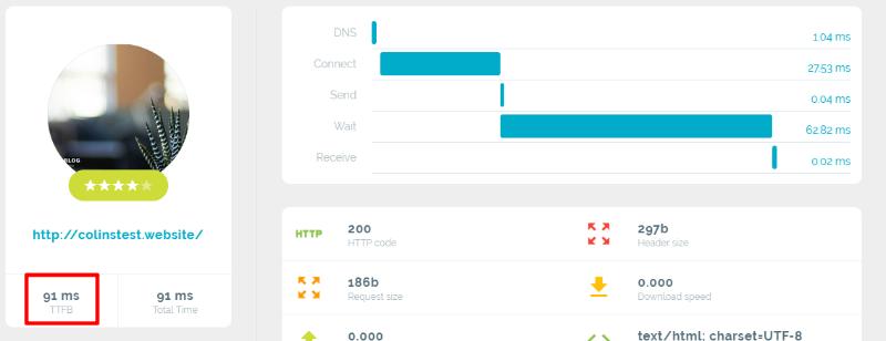 InMotion Hosting TTFB data