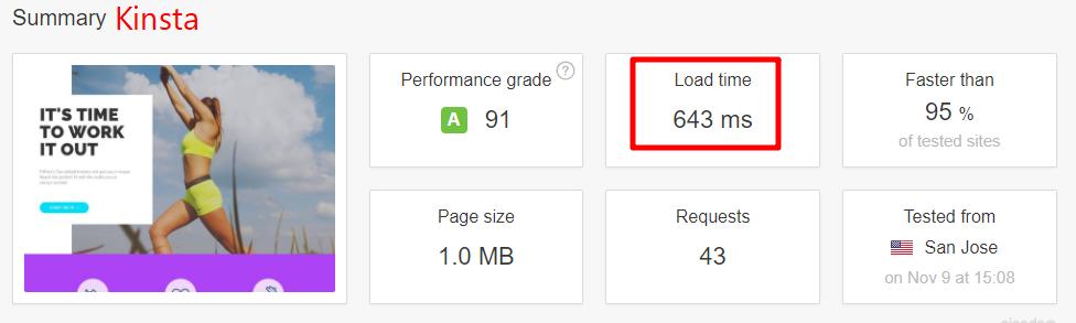 kinsta review performance data