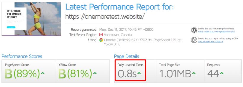 siteground gtmetrix performance test data