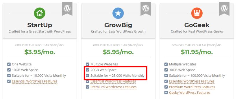 siteground pricing details