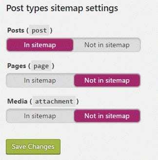 Yoast WordPress SEO Plugin Settings (The Complete Guide) 36