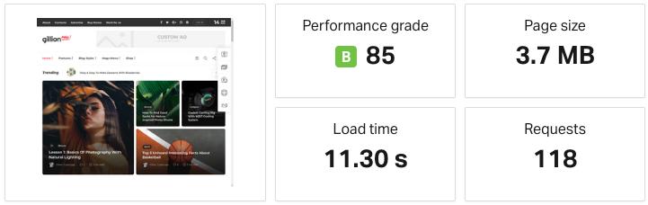 gillion theme speed test