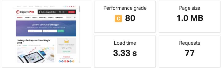 improve theme speed check
