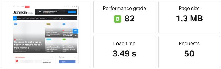jannah theme demo speed test result
