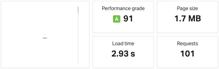 magplus theme demo speed test